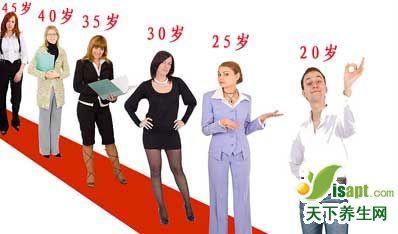 女人不能走错的十六步!