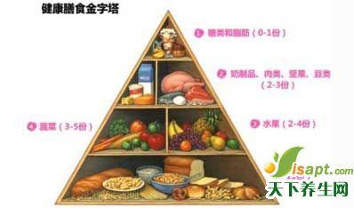 中医专家都吃什么养生品?