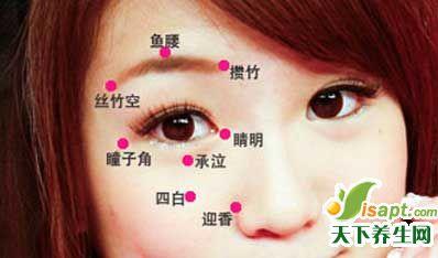 保护眼睛中医有秘诀
