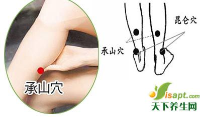 刮痧防治关节痛