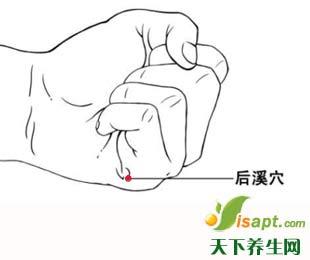 7管齐下制服颈椎病
