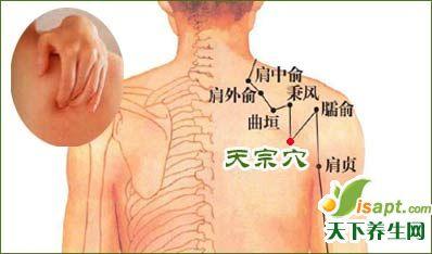 乳腺增生的刮痧疗法