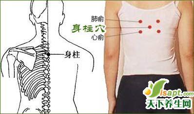 背部的艾灸保健穴