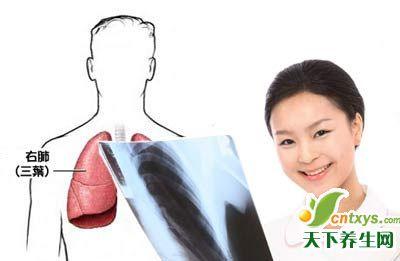 五脏调养之肺有六怕